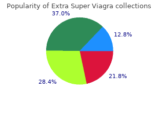 buy 200 mg extra super viagra overnight delivery