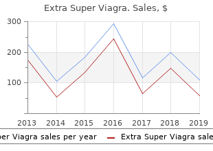 cheap extra super viagra 200 mg with mastercard