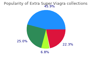 buy extra super viagra 200mg without a prescription