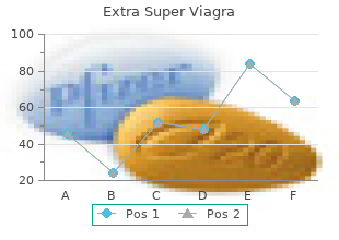 buy 200mg extra super viagra fast delivery