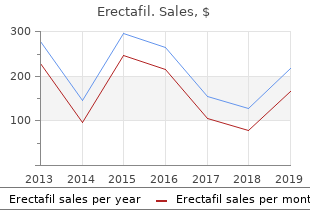 discount erectafil 20 mg fast delivery
