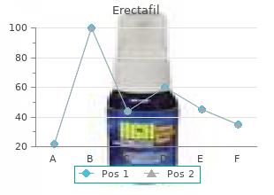 buy cheap erectafil 20 mg on line