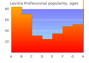 levitra professional 20mg lowest price