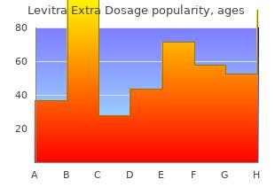 cheap 60 mg levitra extra dosage with visa