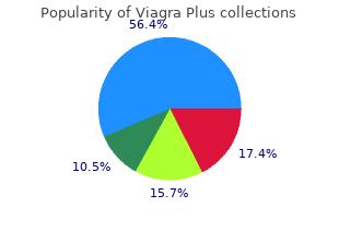 effective viagra plus 400 mg