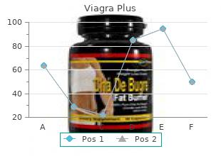 cheap 400 mg viagra plus with amex