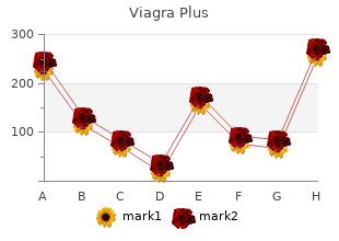buy 400mg viagra plus