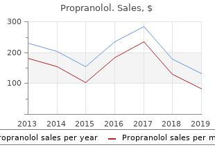 order 40 mg propranolol otc