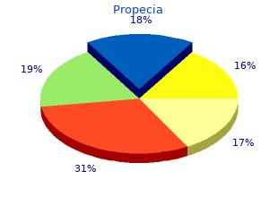 quality propecia 1 mg