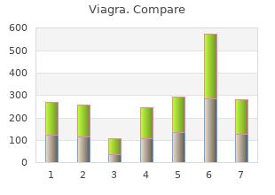 purchase viagra 25mg with visa