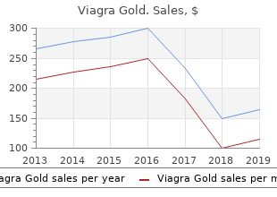 generic viagra gold 800mg fast delivery