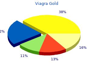 buy discount viagra gold 800mg line