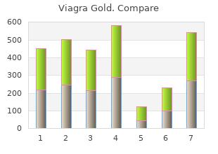 viagra gold 800mg generic
