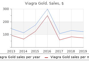buy generic viagra gold 800mg on line