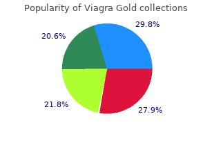 cheap viagra gold 800mg on line