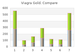 generic viagra gold 800mg on-line