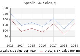 cheap apcalis sx 20 mg with amex