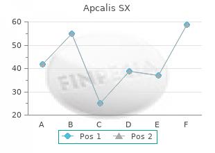 20mg apcalis sx amex