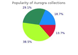 generic aurogra 100mg free shipping