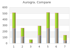 generic 100 mg aurogra mastercard