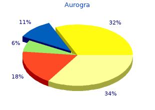 order aurogra 100mg line