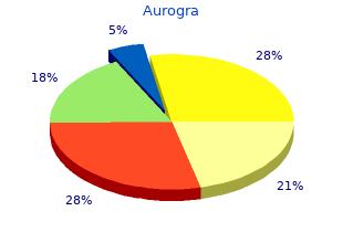 trusted aurogra 100mg