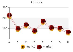 purchase aurogra 100mg
