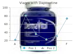 generic viagra with dapoxetine 100/60 mg with mastercard