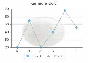cheap kamagra gold 100 mg amex