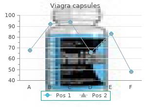 buy 100mg viagra capsules free shipping