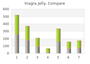 best viagra jelly 100 mg