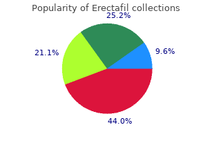 generic erectafil 20mg overnight delivery