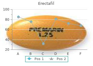 20 mg erectafil