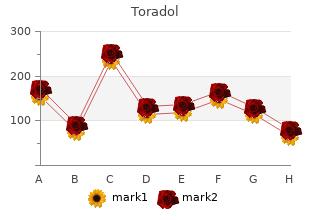 discount toradol 10 mg with mastercard