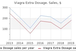 buy viagra extra dosage 200 mg online