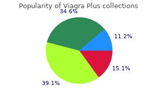 buy viagra plus 400mg with visa