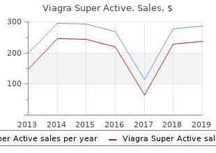 best 100mg viagra super active