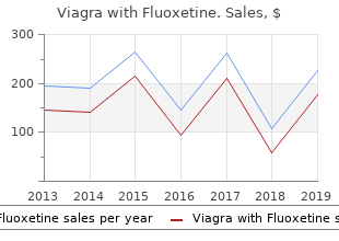 viagra with fluoxetine 100mg low cost