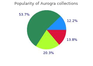 order 100mg aurogra otc