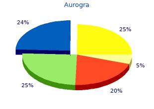 aurogra 100 mg on-line