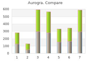 buy 100 mg aurogra