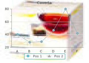 caverta 100 mg on line