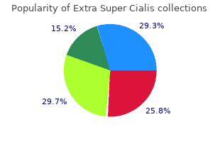 extra super cialis 100mg fast delivery