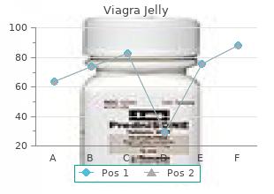 cheap viagra jelly 100 mg with amex