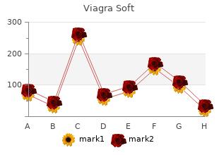 100mg viagra soft for sale