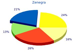 buy cheap zenegra 100 mg on line