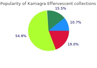 generic 100 mg kamagra effervescent free shipping